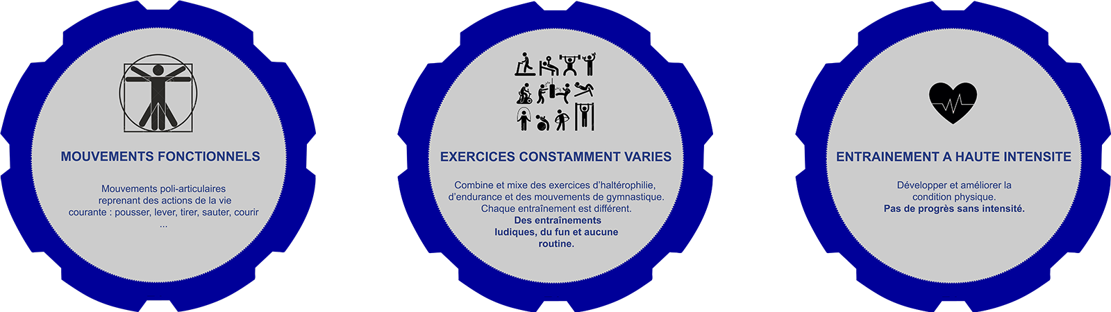 crossfit-poitiers-resume
